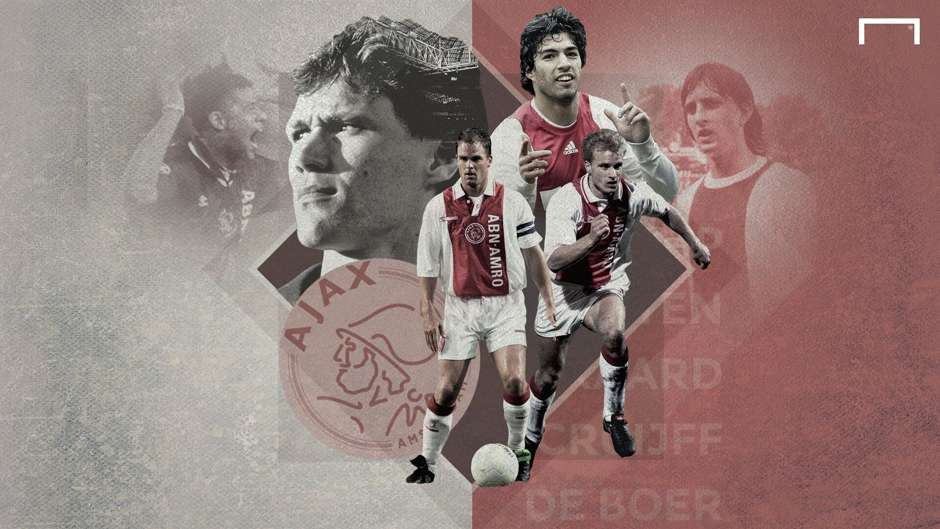 goal.com||https://www.goal.com/en-gb/news/7182/galleries/2016/02/09/20150072/cruyff-van-basten-suarez-and-the-20-greatest-ajax-players-of-all-